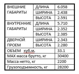 20futov_razm